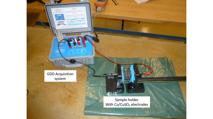 ../../_images/conductivity_chargeability_measurement.jpg